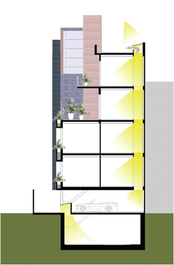Conceptual cross-section showing day light strategy
