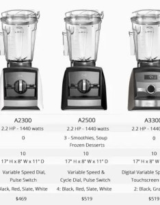 Blendtec vs vitamix ascent series review also blenders your frustrating search is over rh blenderbabes