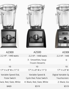 Which vitamix to buy ascent series specs blenders review by also is the best blender rh blenderbabes
