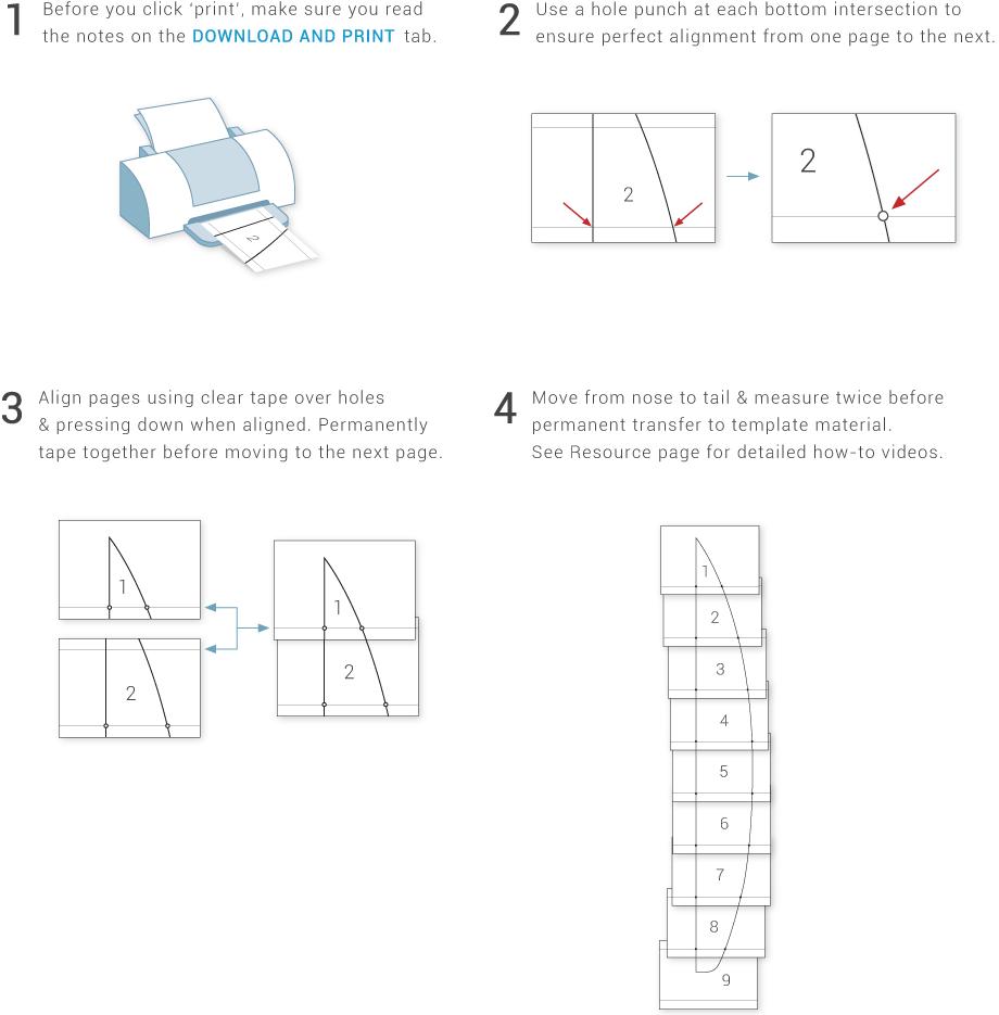 step_diagram