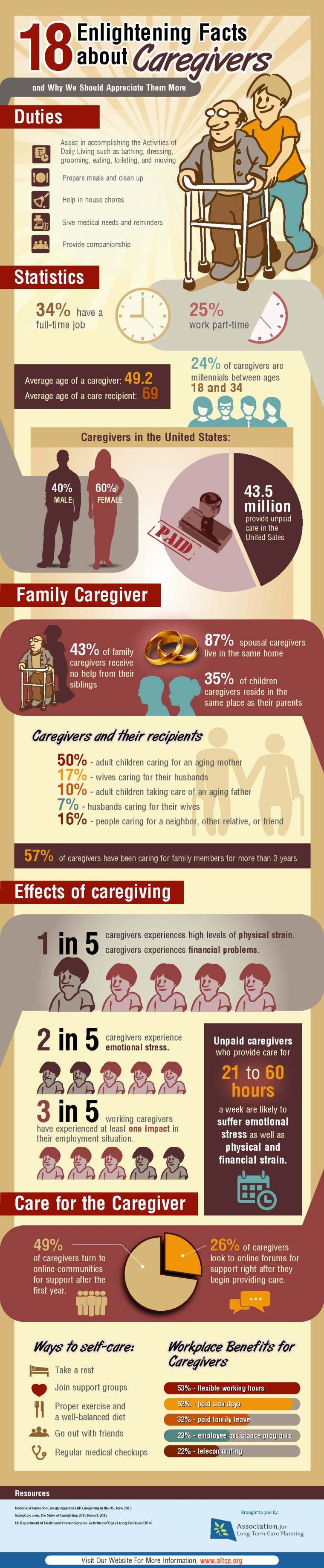 The toll of #caregiving is higher than you think.