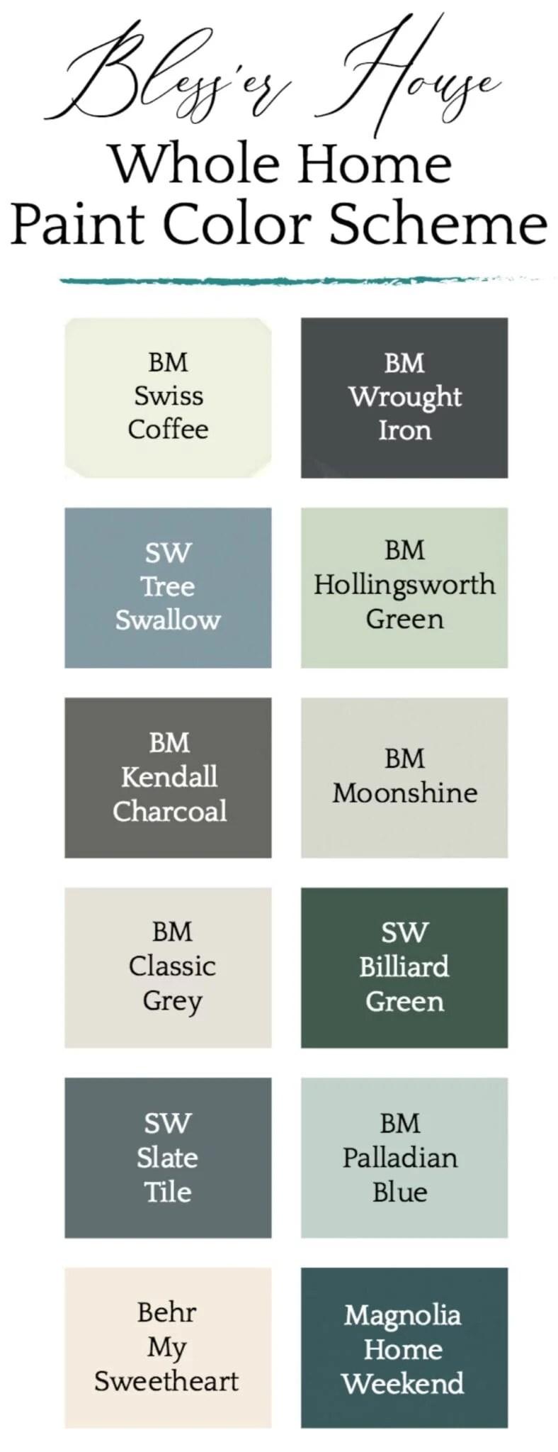 Our Whole House Paint Color Scheme - Bless'er House