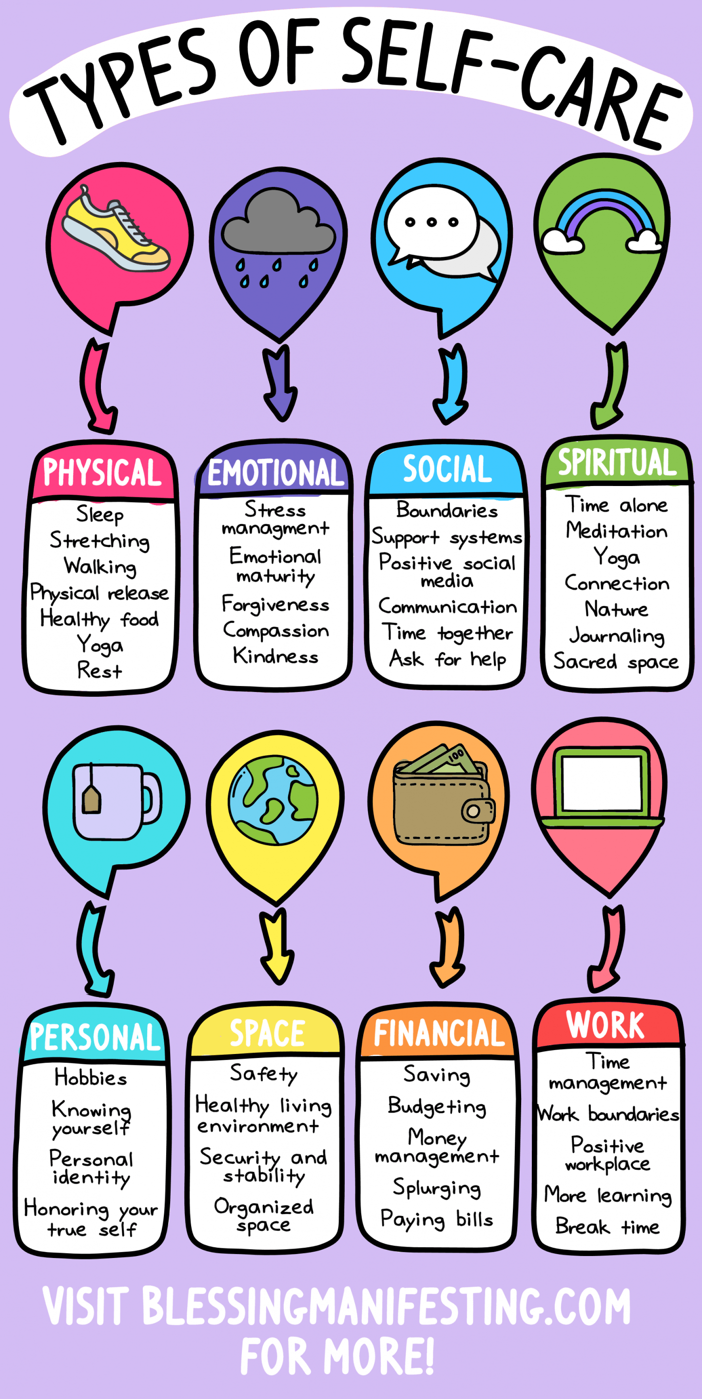 Types Of Self Care You Need To Know