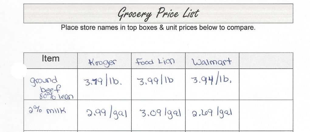 Grocery shopping price list worksheet