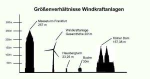 2016.07.03.Arnsberg..Windkraft
