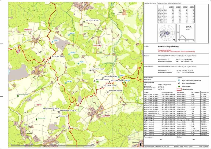 Lageplan der mittlerweile vorhandenen Anlagen verschiedener Betreiber und die sieben neu beantragten WEA´s der Fa. Naturwerk.
