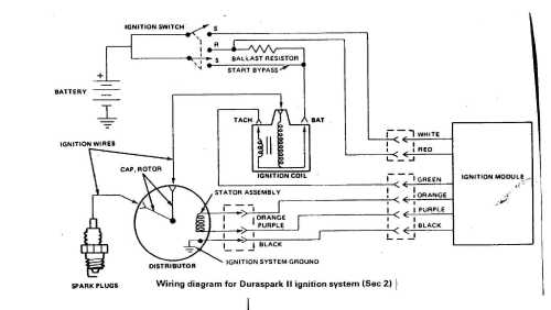 small resolution of 1974 ford 302 wiring harness diagram wiring diagram third level 2002 ford mustang wiring diagram 1974