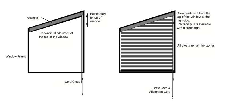 diagram of trapezoid