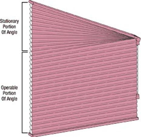 How to Cover a Trapezoid Window - The Finishing Touch