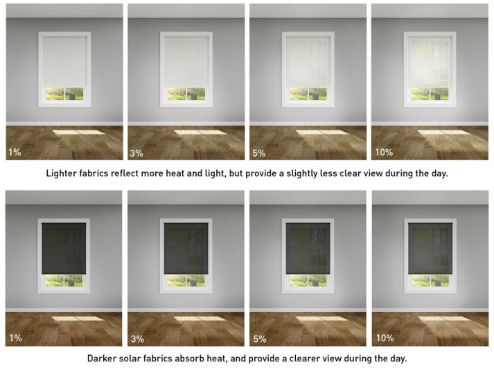 images comparing visibility through solar shade fabrics in different opacities and colors.