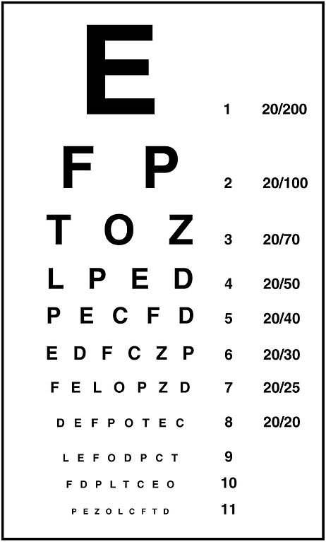 A Snellen Chart with letters decreasing in size in rows from very large at the top to very small at the bottom.