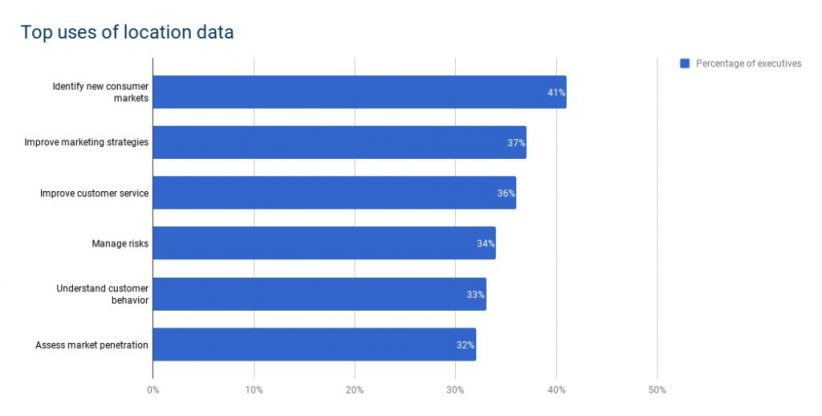 digiday-location-data-1