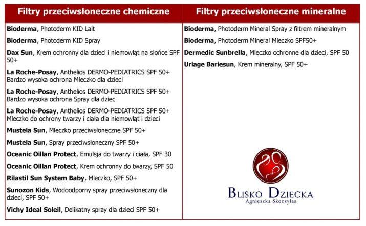 Tabela Filtry p_sloneczne-page-001