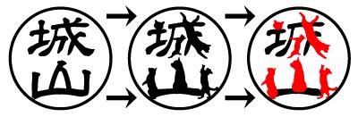 博文 堂 城山