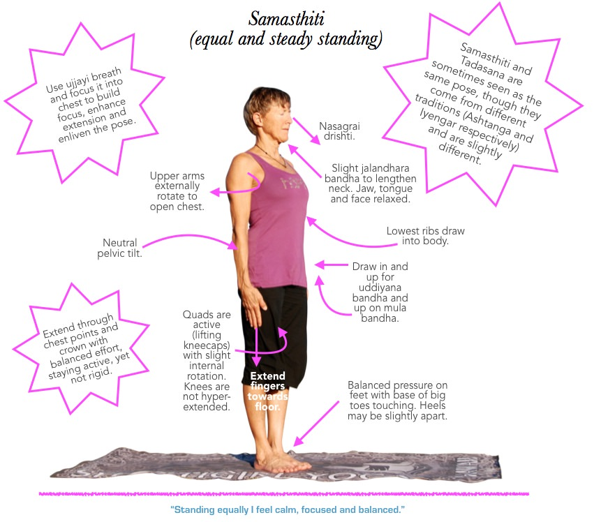 Asana tip sheet #30 - samasthiti