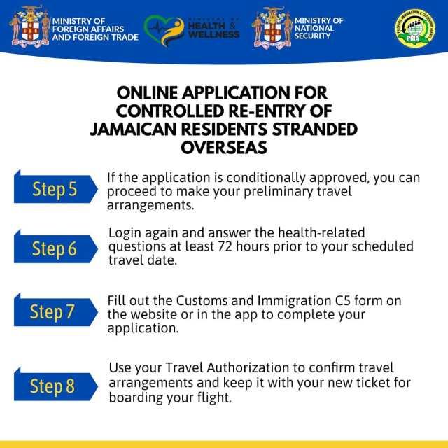 Jamaïque Conditions d'entrée Covid
