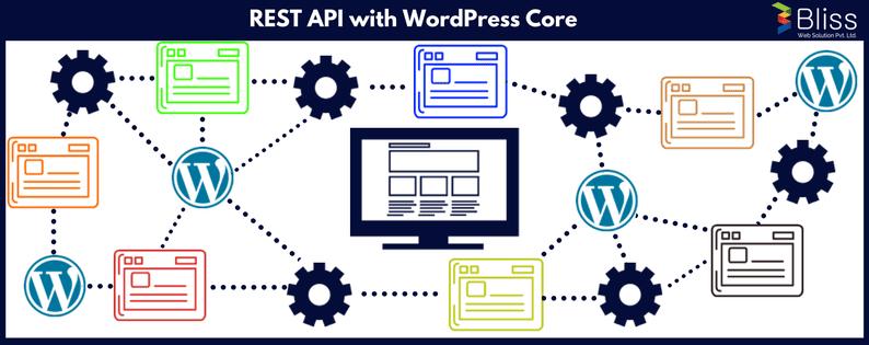 REST API with WordPress Core - Bliss Web Solution Pvt Ltd | Bliss Web solution