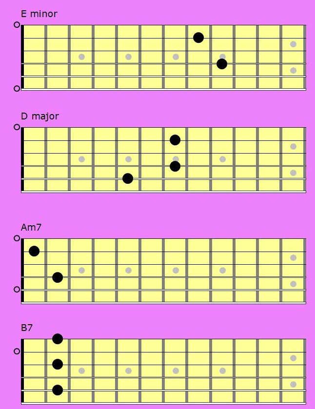 Chords That Sound Like A Melody In E Minor Melodic Chords
