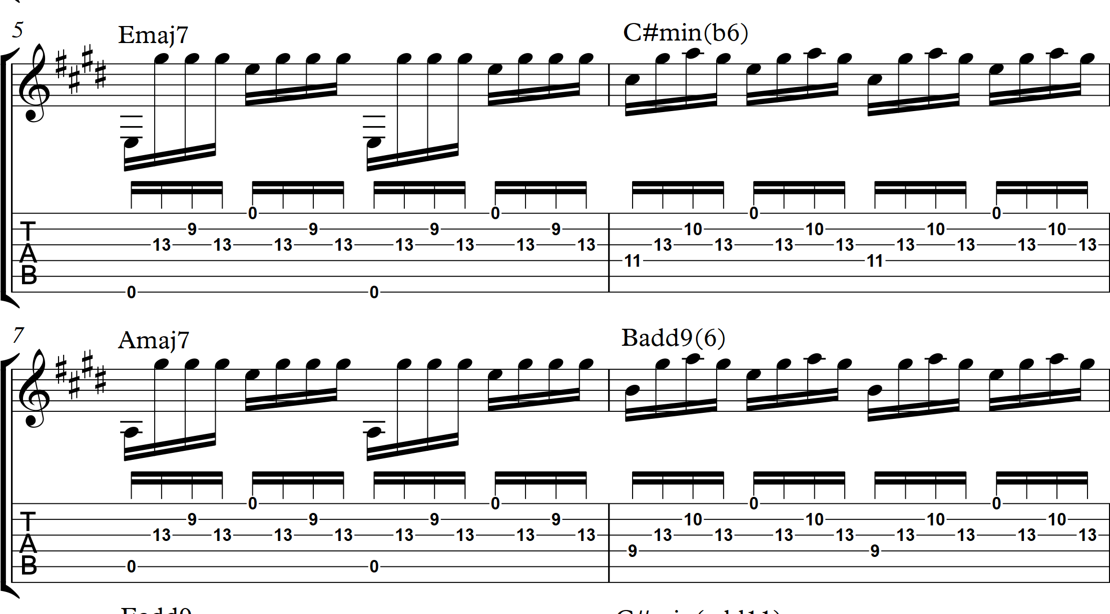 Same Chord Different Bass Note Amazing Chords