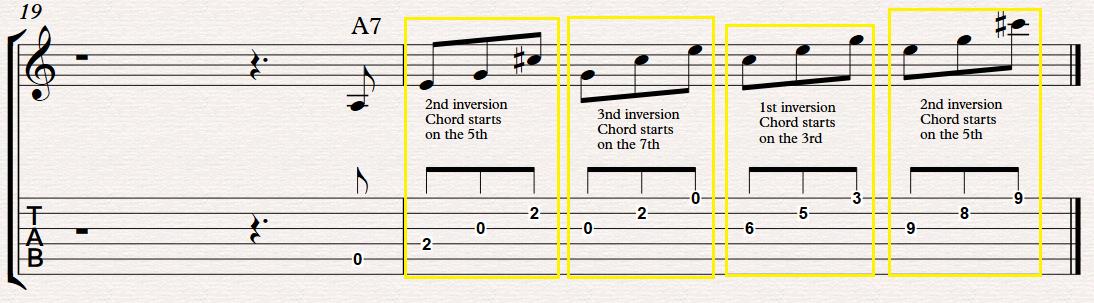 A7 broken chord shape - FINGERSTYLE GUITAR LESSONS