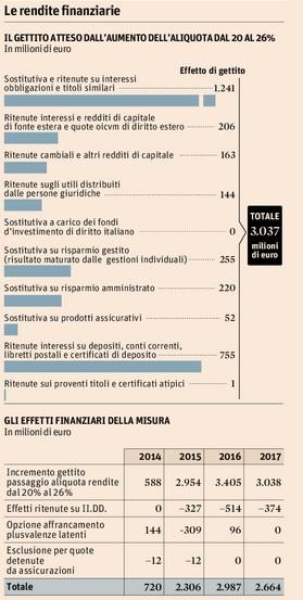 bonus_renzi_decreto_tassa_conti_correnti.jpg