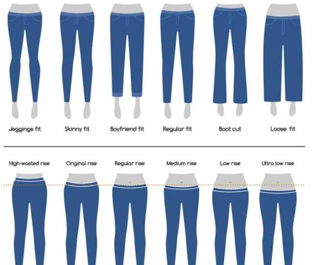 Different Types Of Cuts And Fits From Jeggings Fit To Boyfriend Fit And Regular Fit To The Wide Loose Fit Jeans Are Divided Between High Waisted Rise To