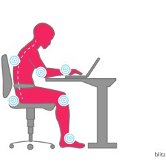 Ergonomic Chair Angle Cover Alternatives Office Calculate Optimal Height Of The Desk Screen Is Too Low And Cannot Be Adjusted To Correct Result Instead Leaning Against Seat