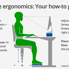 Adjustable Floor Chair With 5 Settings Amazon Bar Chairs Ergonomic Office Calculate Optimal Height Of The Desk Four Main For An