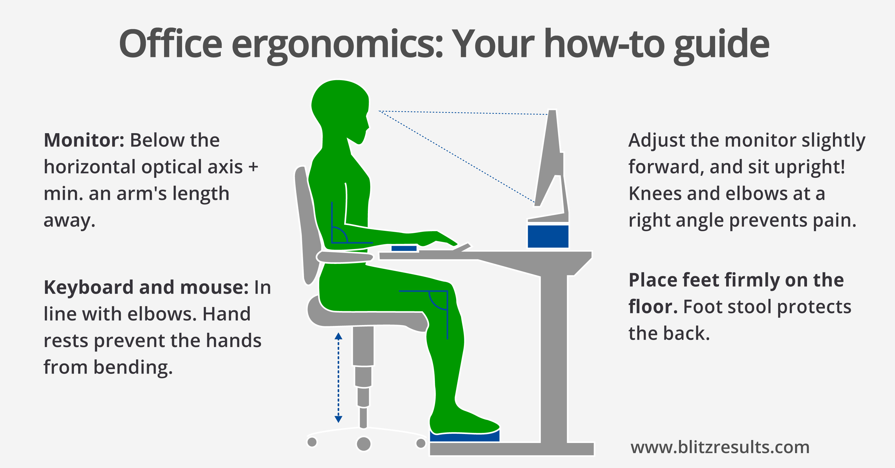 ergonomic chair keyboard position therapy ball office calculate optimal height of the desk four main settings for an