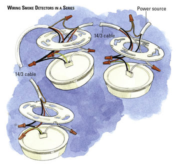 Hard Wired Smoke Detectors with CO & Battery Backup - B L O A T