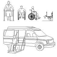 Handicaps Invalides