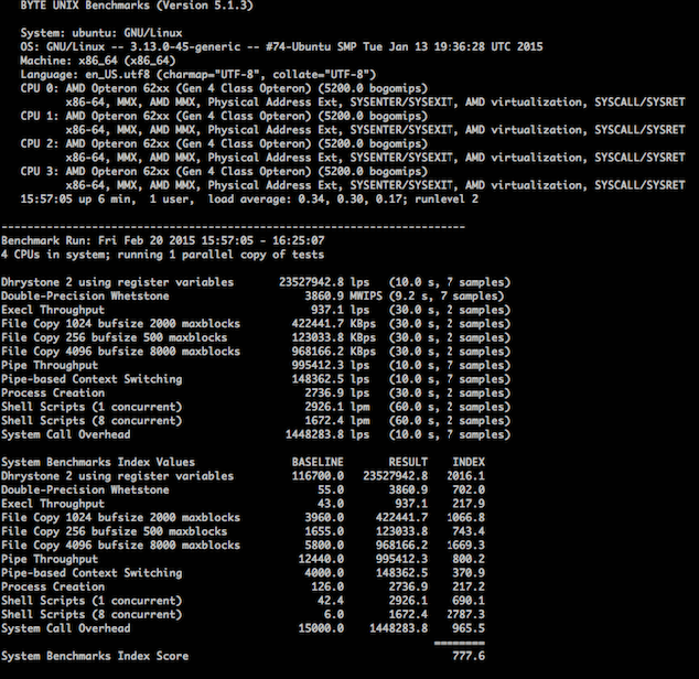 test VPS profitbricks unixbench