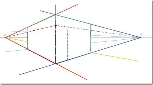 illus variation longueur5