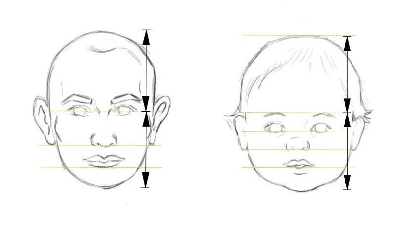 Utilisez ces techniques pour apprendre dessiner les enfants blog le dessin - Comment dessiner un enfant ...