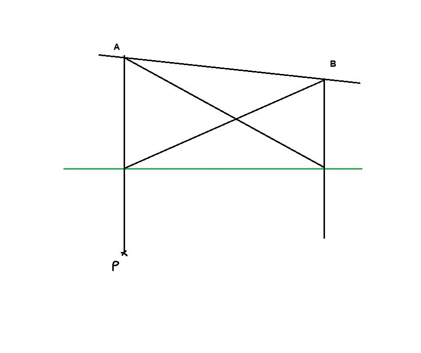 dessiner une perspective sans point de fuite étape 3