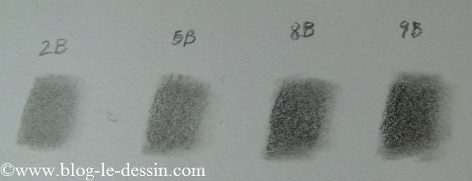Voici le résultat après avoir passé l'estompe sur les gris.