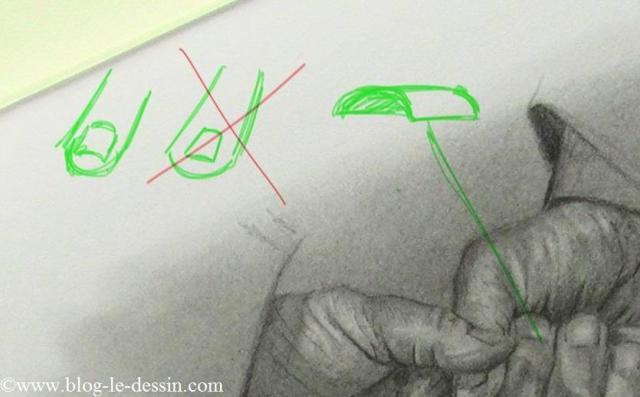 Un dessin de deux mains jointes avec un schéma qui explique comment créer des ongles corrects.