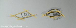 planche lignes structures comment dessiner les yeux