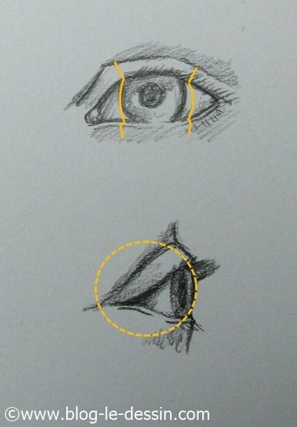 les plans relief comment dessiner les yeux