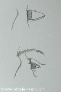 visage profil comment dessiner les yeux