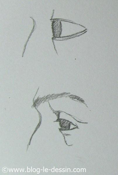 Les petites astuces pour savoir comment dessiner les yeux - Profil dessin ...
