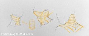 comment dessiner un cou les reliefs