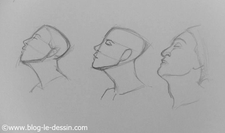 apprendre a dessiner les visages penches en arriere