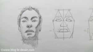 dessiner visage face rendu final