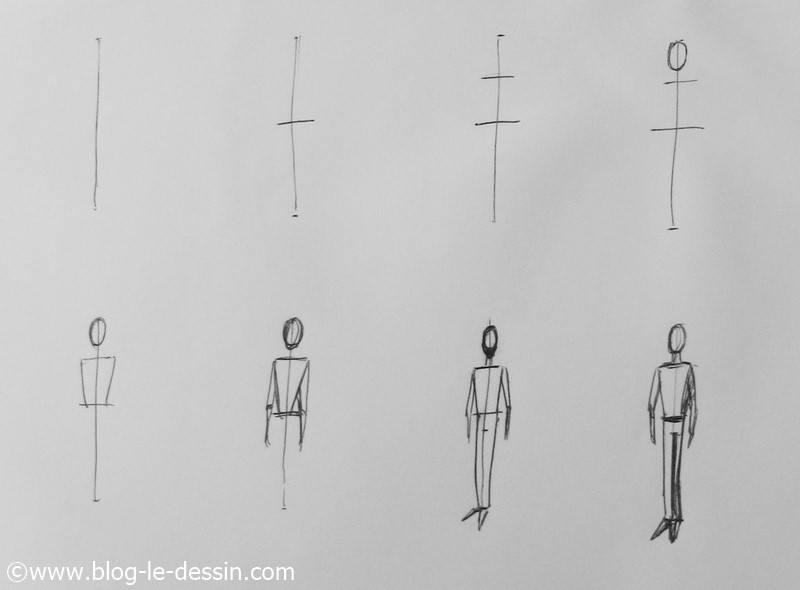 dessiner personnage rapidement