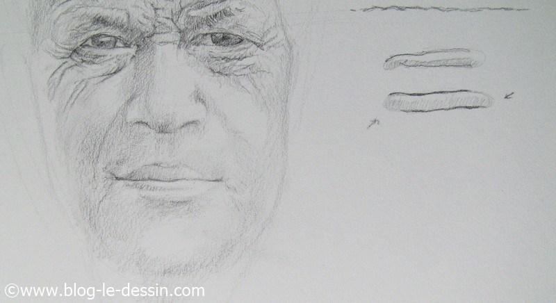 technique du dessin par la boucle pour dessiner les rides du visage