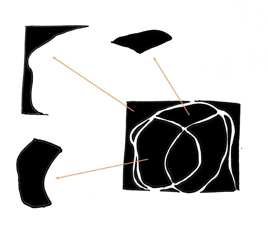 les espaces négatifs : à quoi ça sert ?