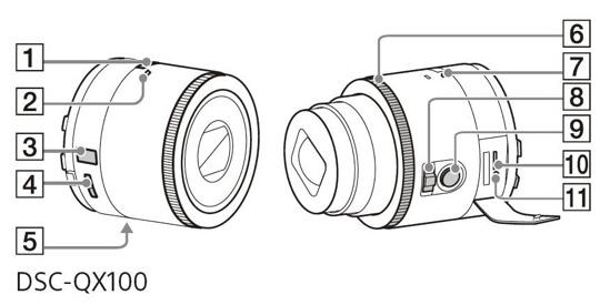 Les manuels des objectifs autonomes de Sony, 'Lens G' QX10