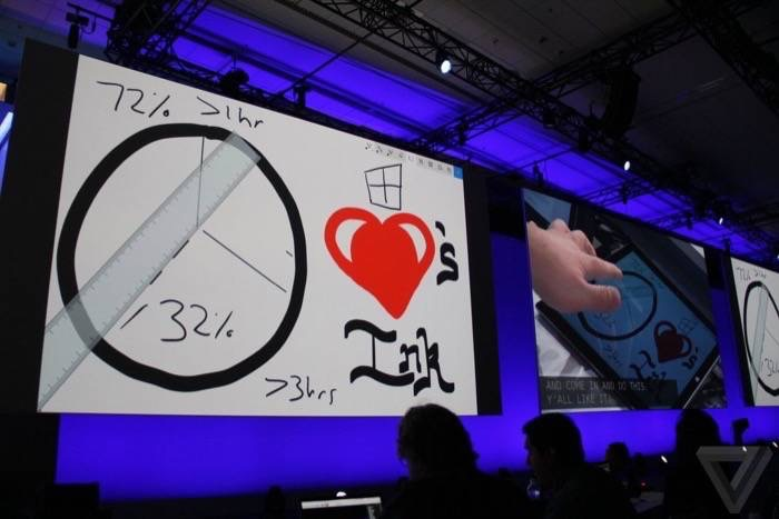 Windows 10 Anniversary Update : Windows Ink