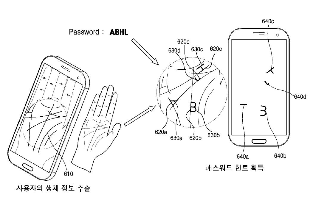 Samsung pourrait scanner la paume de la main pour les mots